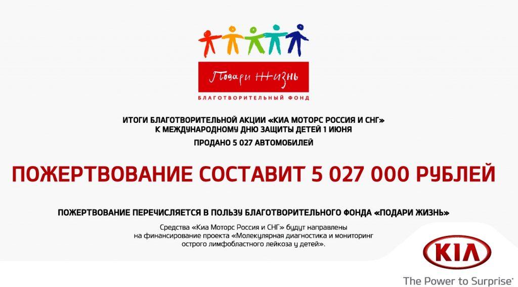 Международному дню защиты детей